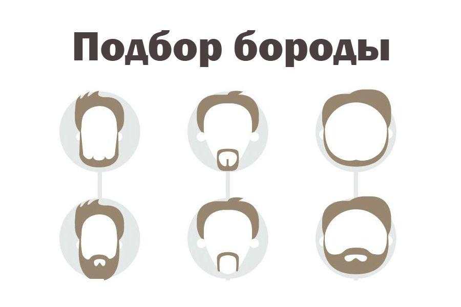 Как подобрать бороду